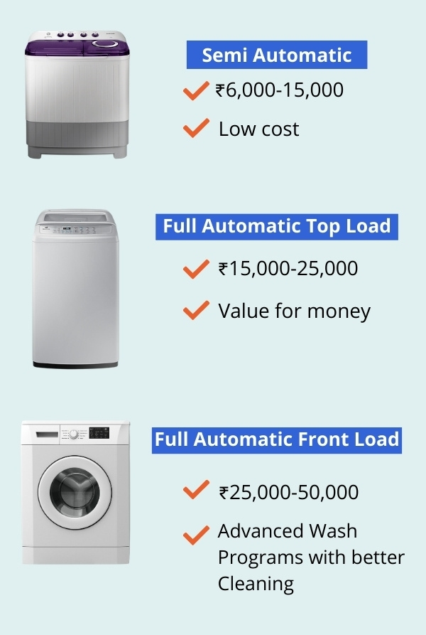 different washing machine USP and pricing